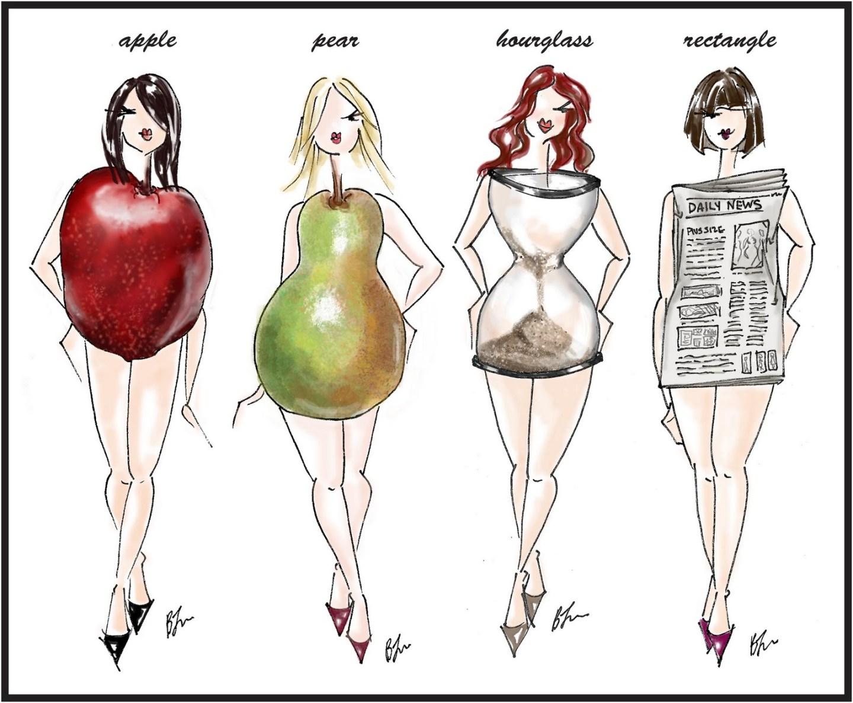 Body Types Slimming Swimwear