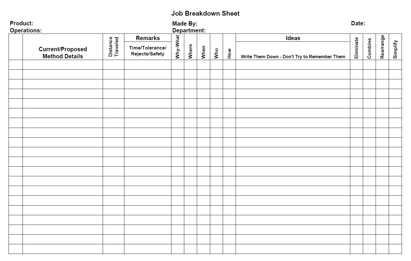 Jm Job Breakdown Sheet Blank