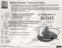 JPEG thumbnail of Character Map for Julius Caesar; infographic by the Bill / Shakespeare Project