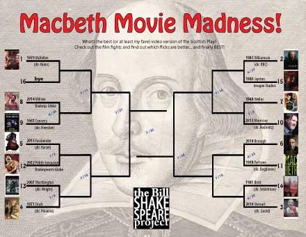 Macbeth Movie Madness!