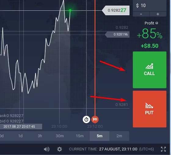 IQ Option Demo Trading
