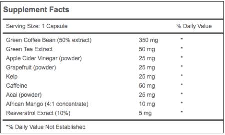 Green Tea Extract Supplement Facts