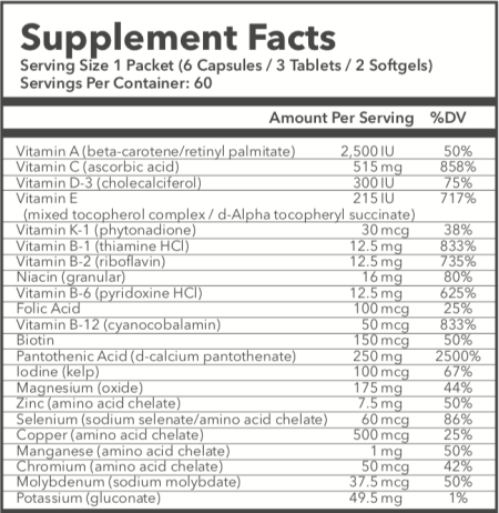 Your Personalized Packets 138.50 Supplement Facts 1