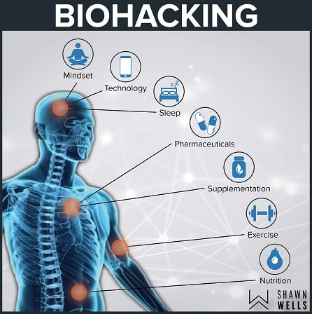 Biohacking for Beginners - Infographic by Shawn Wells