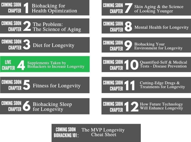 Longevity Guide Chapter Thumbnails
