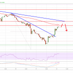 hVaViF 150x150 - Ripple (XRP) Price Trading Near Crucial Juncture, Can Bulls Make It?