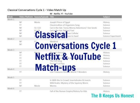 CC Cycle1 Netflix
