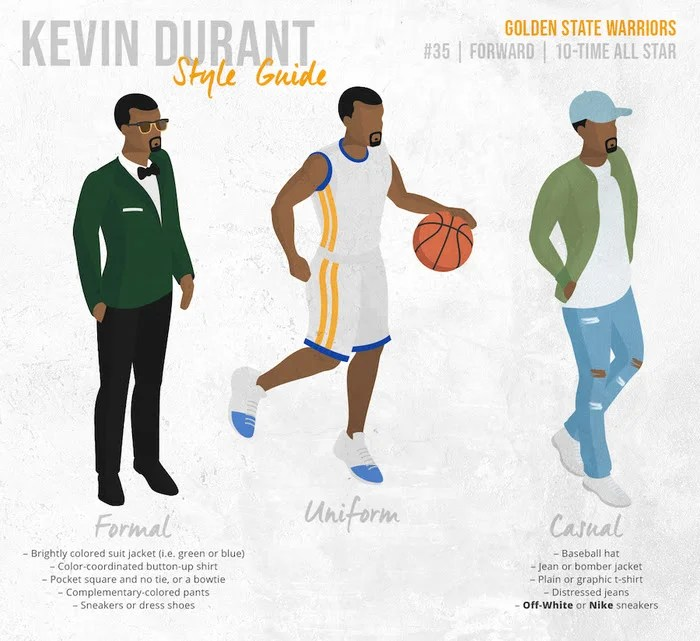 Kevin Durant fashion style guide