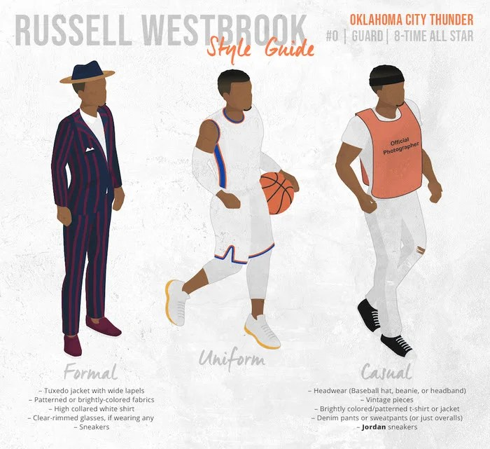 Russell Westbrook fashion style guide