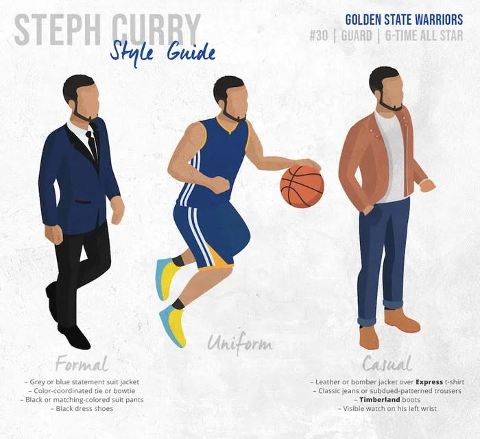Steph Curry fashion style guide