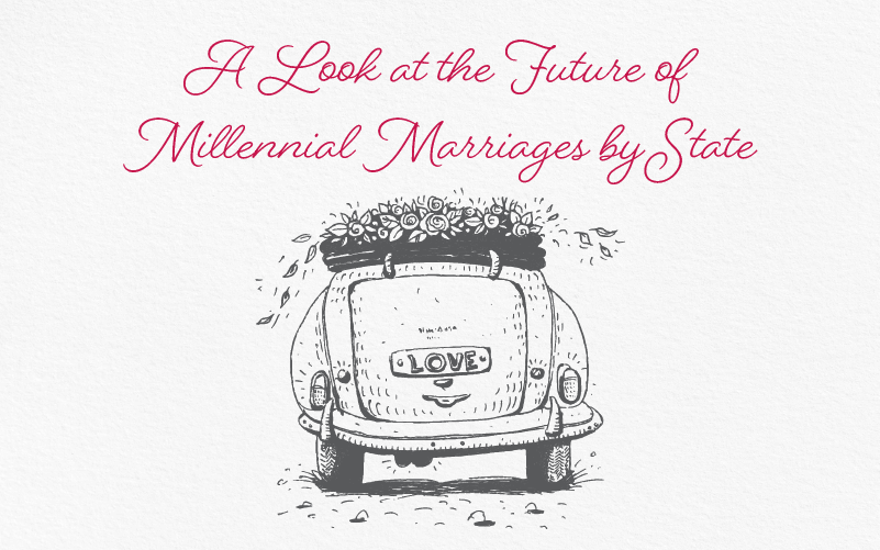 the future of millennials and marriage title image