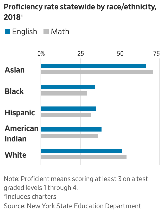 ny-by-race.png