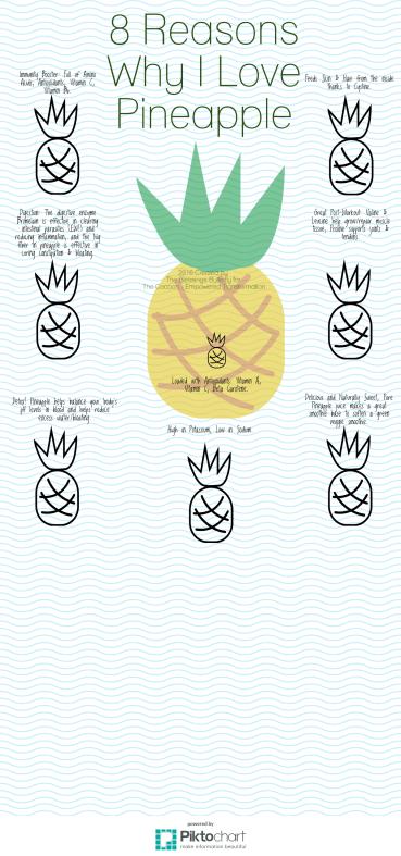 why-i-love-pineapple(1)
