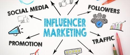 Influencer Marketing Remote Digital Marketing Jobs
