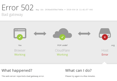 502 Server Error Cloudflare Message