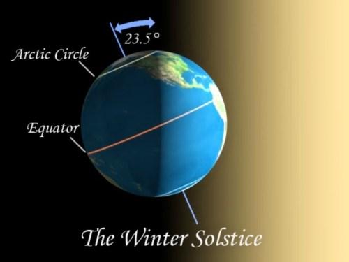 winter_solstice_diagram
