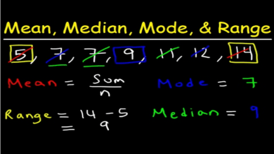 Photo of Figure Mean, Median, Mode, Range, and Distribution of a Data Set