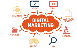 Photo of ROLE OF SEO IN THE DIGITAL MARKETING WORLD  SEO in advanced advertising