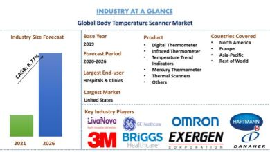 Photo of Body Temperature Scanner Devices Market: Current Analysis and Forecast (2020-2026)