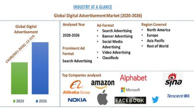 Photo of Digital Advertising Market – Current Analysis and Forecast (2020-2026)