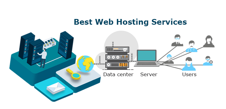 The facts about website hosting services