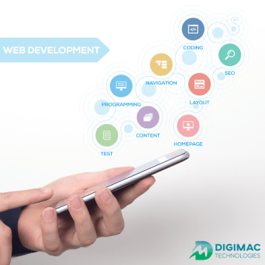 How to Pick out Best Web Development Company?