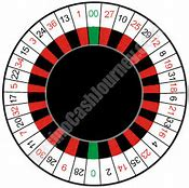 Photo of Online Casinos 2021 – Real Money Casino Sites USA