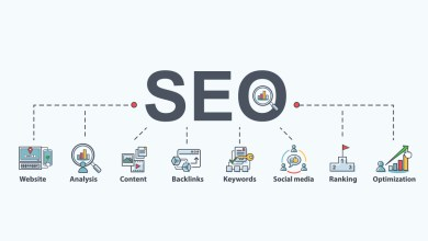 Photo of What are SEO services? What should the services of an SEO agency include?