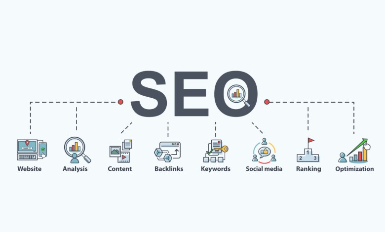 what are local seo services