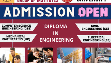 Photo of Which is the best Diploma College in Meerur ,Uttar Pradesh ?