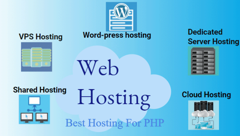 Shared Hosting With PHP