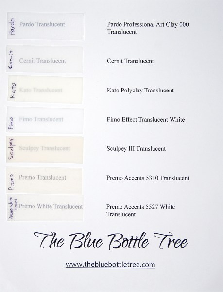 Comparing thin sheets, which is the clearest translucent polymer clay? Read the answer at The Blue Bottle Tree.