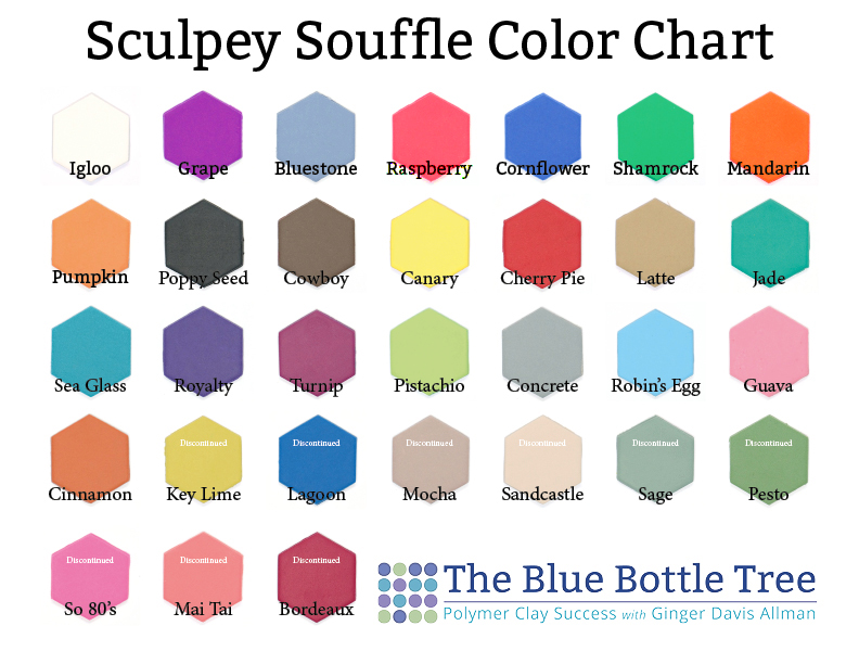 Sculpey souffle color chart with the new polymer clay colors for 2019, including discontinued colors.