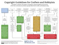 Confused about copyright? These guidelines will help crafters and hobbyists navigate this confusing subject.