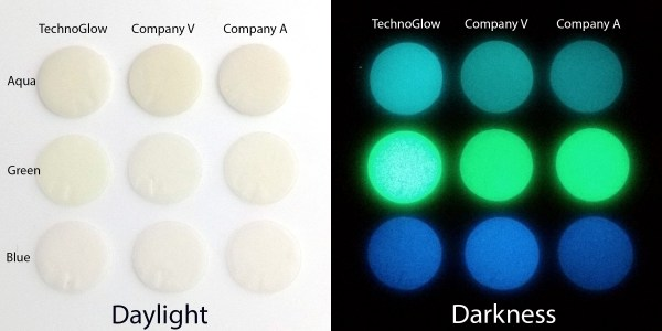 Samples of Cernit translucent mixed with glow-in-the-dark pigment powder, photographed in the daylight and in the darkness.