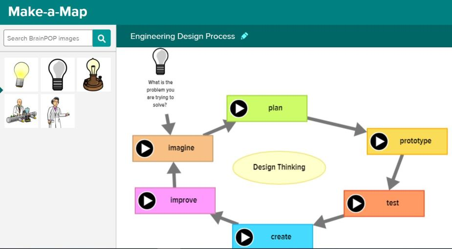 Brain Pop Engineering and Design Process