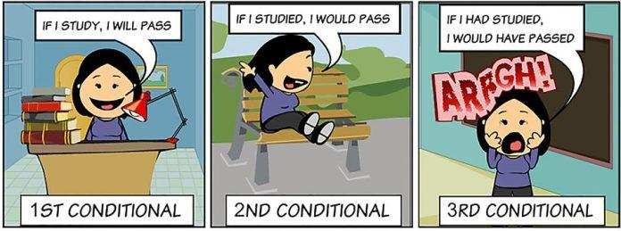 English conditionals