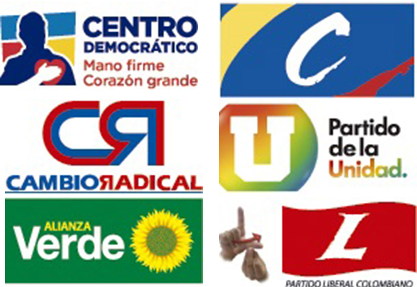The political parties in Colombia