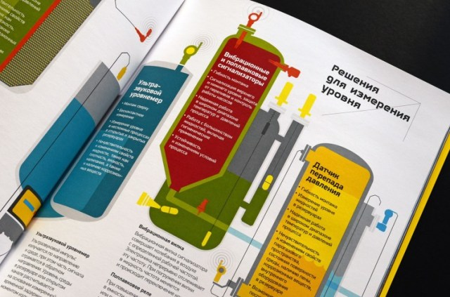 Book Design Inspiration – Infographic