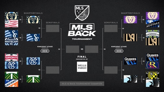 Onto the Quarterfinals in the MLS: July's Matches
