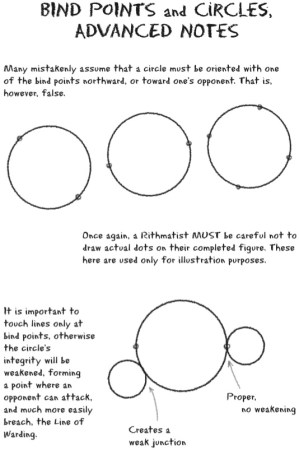 Circles (The Rithmatist)
