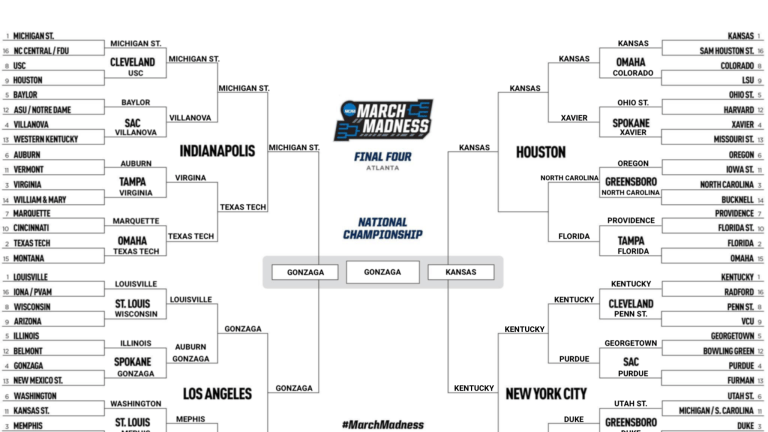 Arbuckle's Advice: March Madness predictions
