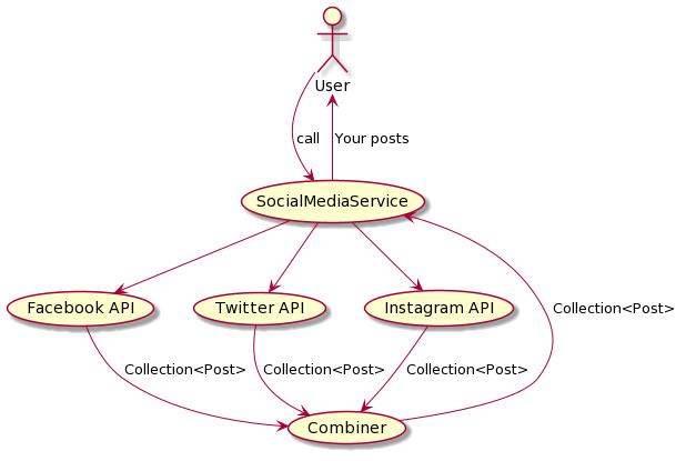 Parallel API calls