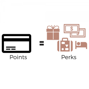Use credit card points for saving money on flights and hotels