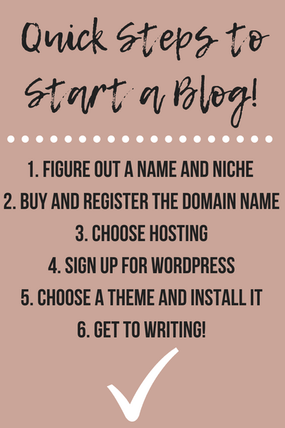 Checklist how to create a blog