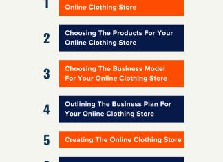 start clothing business online