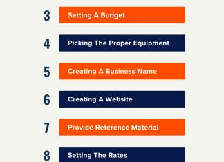 start editing business online