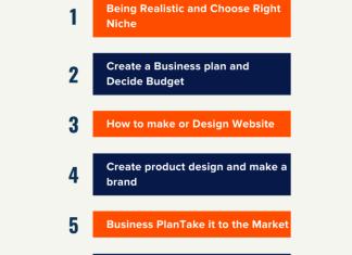 start fashion business online