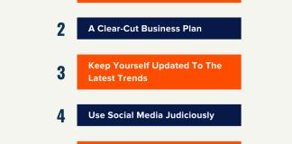 start salon business online