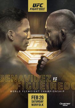 Previewing UFC Fight Night: Benavidez vs Figueiredo